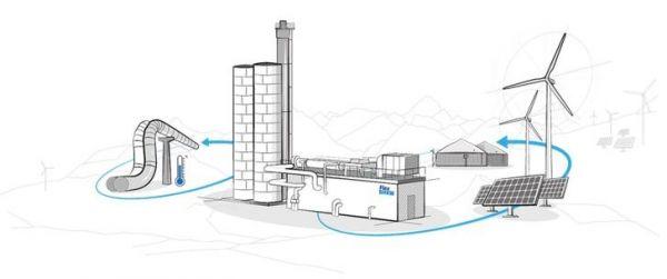 Der B.KWK unterstützt als ideeller Partner die Infokampagne zur Flexibilisierung von Erdgas-KWK.